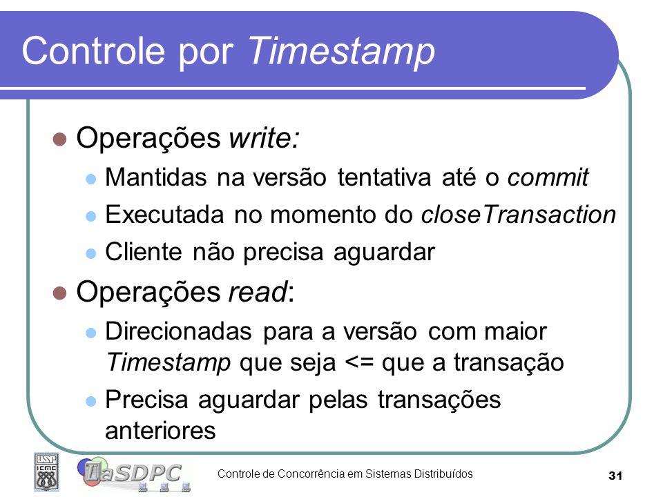 Controle de Concorrência em Sistemas Distribuídos 31 Controle por Timestamp Operações write: Mantidas na versão tentativa até o commit Executada no mo