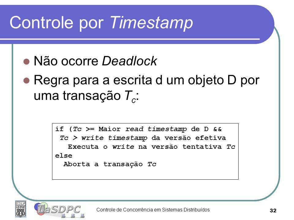 Controle de Concorrência em Sistemas Distribuídos 32 Controle por Timestamp Não ocorre Deadlock Regra para a escrita d um objeto D por uma transação T