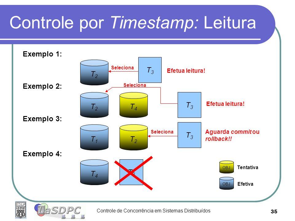Controle de Concorrência em Sistemas Distribuídos 35 Controle por Timestamp: Leitura T2T2 Exemplo 1: T2T2 T4T4 Exemplo 2: T1T1 Exemplo 3: T2T2 T4T4 Ex