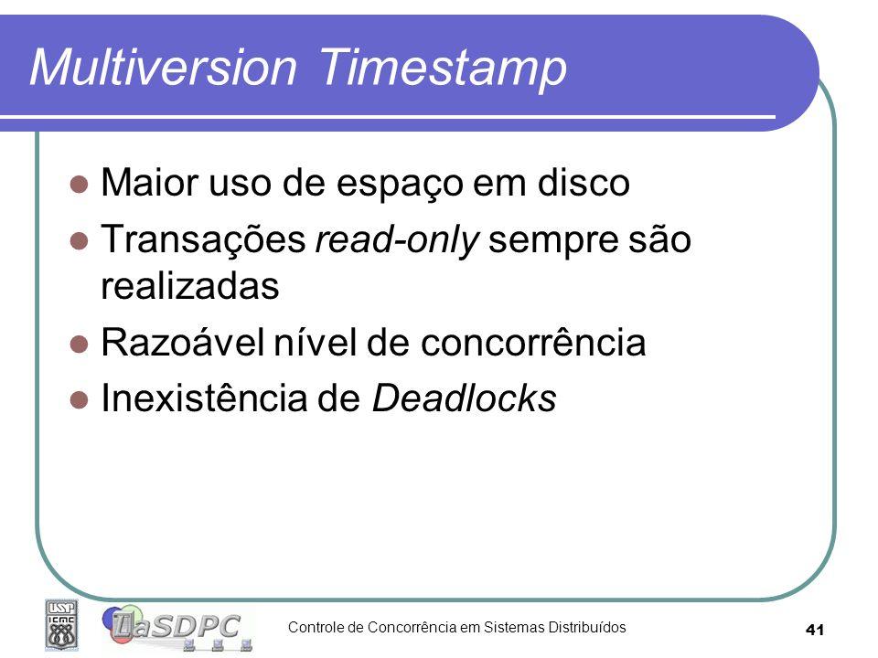 Controle de Concorrência em Sistemas Distribuídos 41 Multiversion Timestamp Maior uso de espaço em disco Transações read-only sempre são realizadas Ra