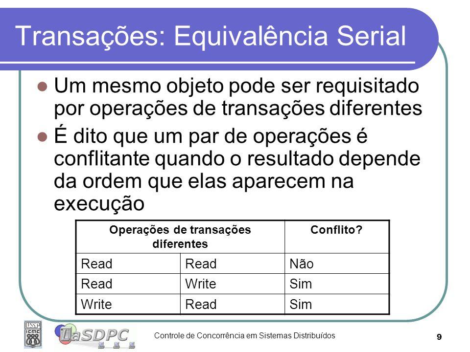Controle de Concorrência em Sistemas Distribuídos 9 Transações: Equivalência Serial Um mesmo objeto pode ser requisitado por operações de transações d