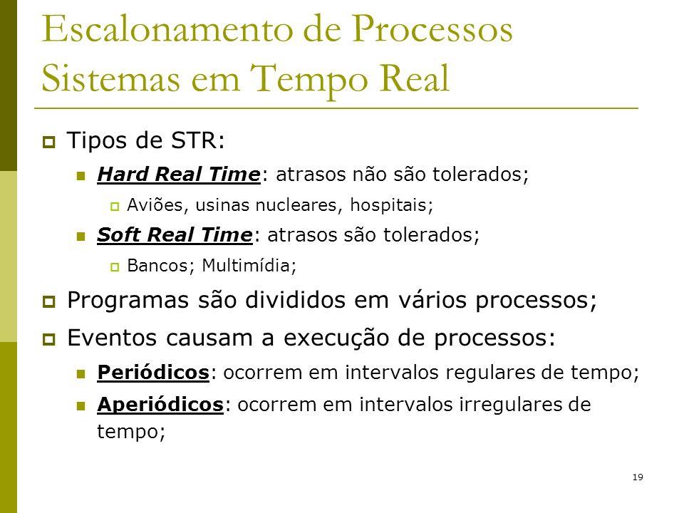 19 Escalonamento de Processos Sistemas em Tempo Real Tipos de STR: Hard Real Time: atrasos não são tolerados; Aviões, usinas nucleares, hospitais; Sof