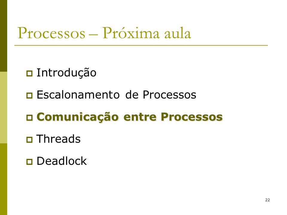 22 Processos – Próxima aula Introdução Escalonamento de Processos Comunicação entre Processos Comunicação entre Processos Threads Deadlock