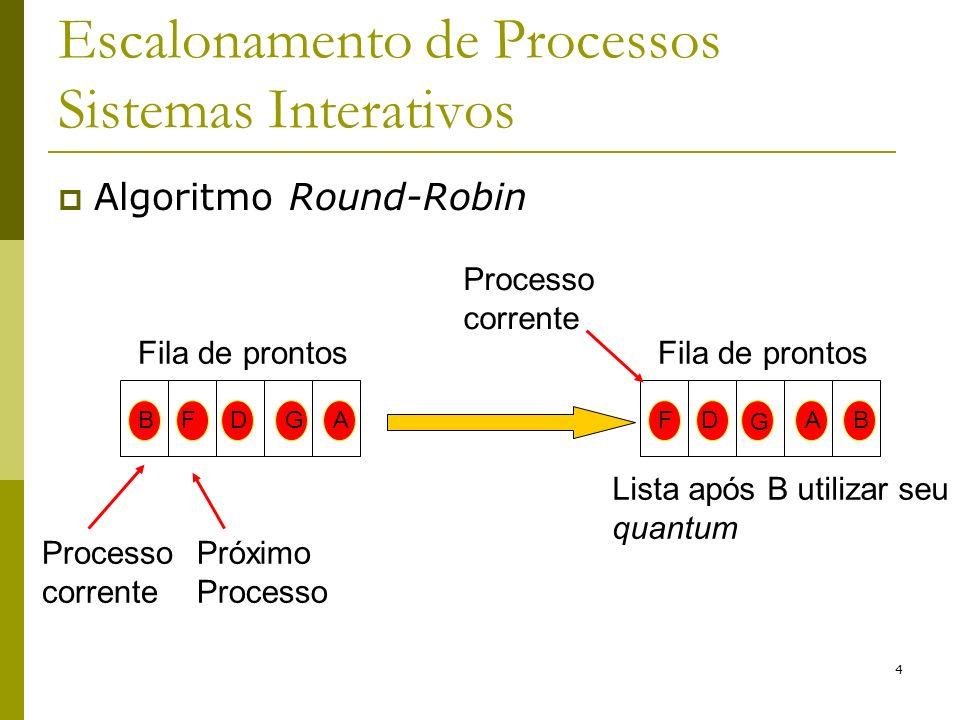 4 Escalonamento de Processos Sistemas Interativos Algoritmo Round-Robin Fila de prontos G D A BF A G B FD Processo corrente Próximo Processo Lista apó