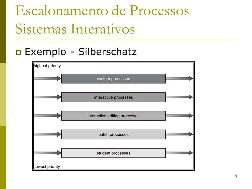 20 Escalonamento de Processos Sistemas em Tempo Real Algoritmos podem ser estáticos ou dinâmicos; Estáticos: decisões de escalonamento antes do sistema começar; Informação disponível previamente; Dinâmicos: decisões de escalonamento em tempo de execução;