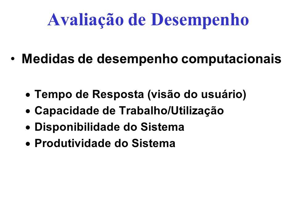 Avaliação de Desempenho Medidas de desempenho computacionais Tempo de Resposta (visão do usuário) Capacidade de Trabalho/Utilização Disponibilidade do