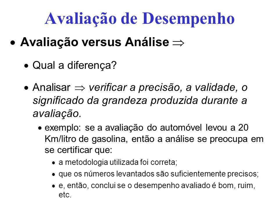 Avaliação de Desempenho Avaliação versus Análise Qual a diferença? Analisar verificar a precisão, a validade, o significado da grandeza produzida dura