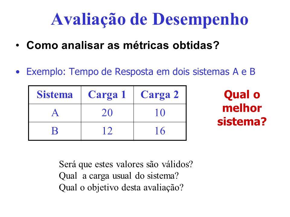 Avaliação de Desempenho Como analisar as métricas obtidas? Exemplo: Tempo de Resposta em dois sistemas A e B SistemaCarga 1Carga 2 A2010 B1216 Será qu