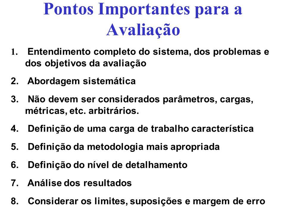 Pontos Importantes para a Avaliação 1. Entendimento completo do sistema, dos problemas e dos objetivos da avaliação 2. Abordagem sistemática 3. Não de