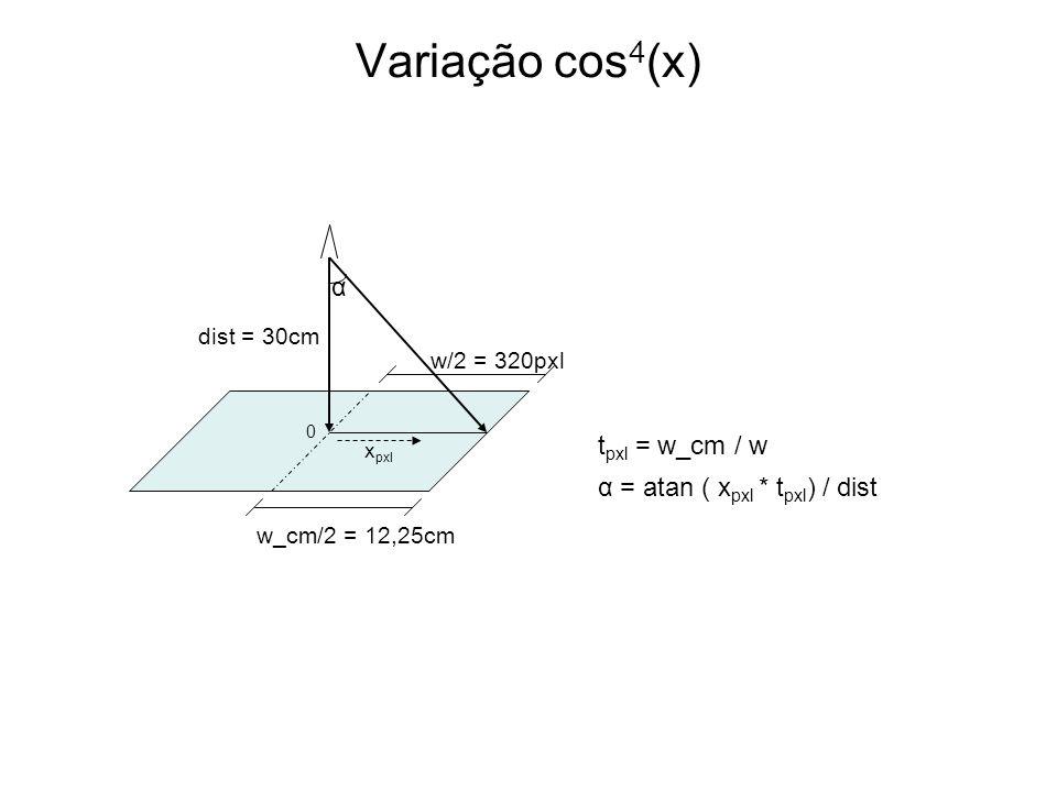 α dist = 30cm w/2 = 320pxl w_cm/2 = 12,25cm α = atan ( x pxl * t pxl ) / dist t pxl = w_cm / w 0 x pxl