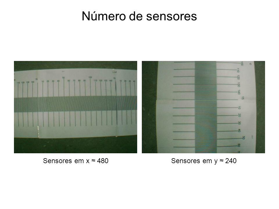 Número de sensores Sensores em x 480Sensores em y 240