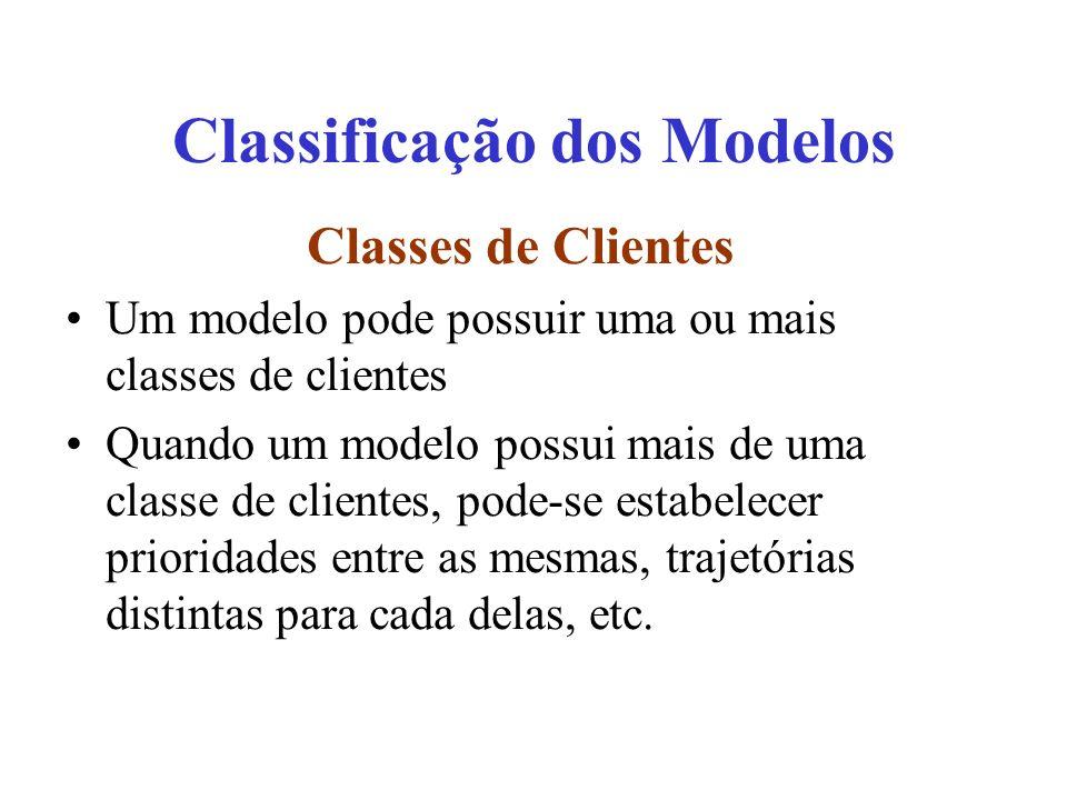 Classes de Clientes Um modelo pode possuir uma ou mais classes de clientes Quando um modelo possui mais de uma classe de clientes, pode-se estabelecer prioridades entre as mesmas, trajetórias distintas para cada delas, etc.