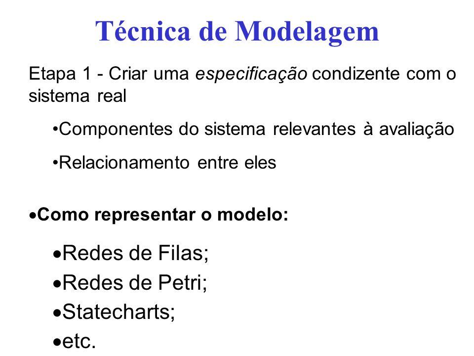 Técnica de Modelagem Etapa 1 - Criar uma especificação condizente com o sistema real Componentes do sistema relevantes à avaliação Relacionamento entre eles Como representar o modelo: Redes de Filas; Redes de Petri; Statecharts; etc.
