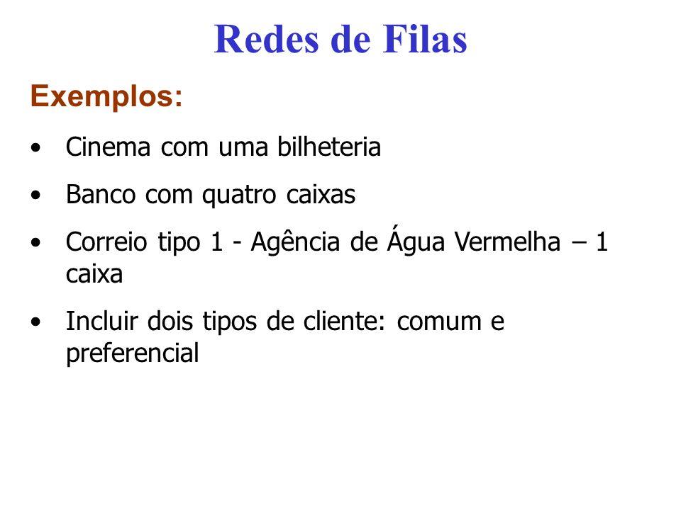 Redes de Filas Exemplos: Cinema com uma bilheteria Banco com quatro caixas Correio tipo 1 - Agência de Água Vermelha – 1 caixa Incluir dois tipos de cliente: comum e preferencial