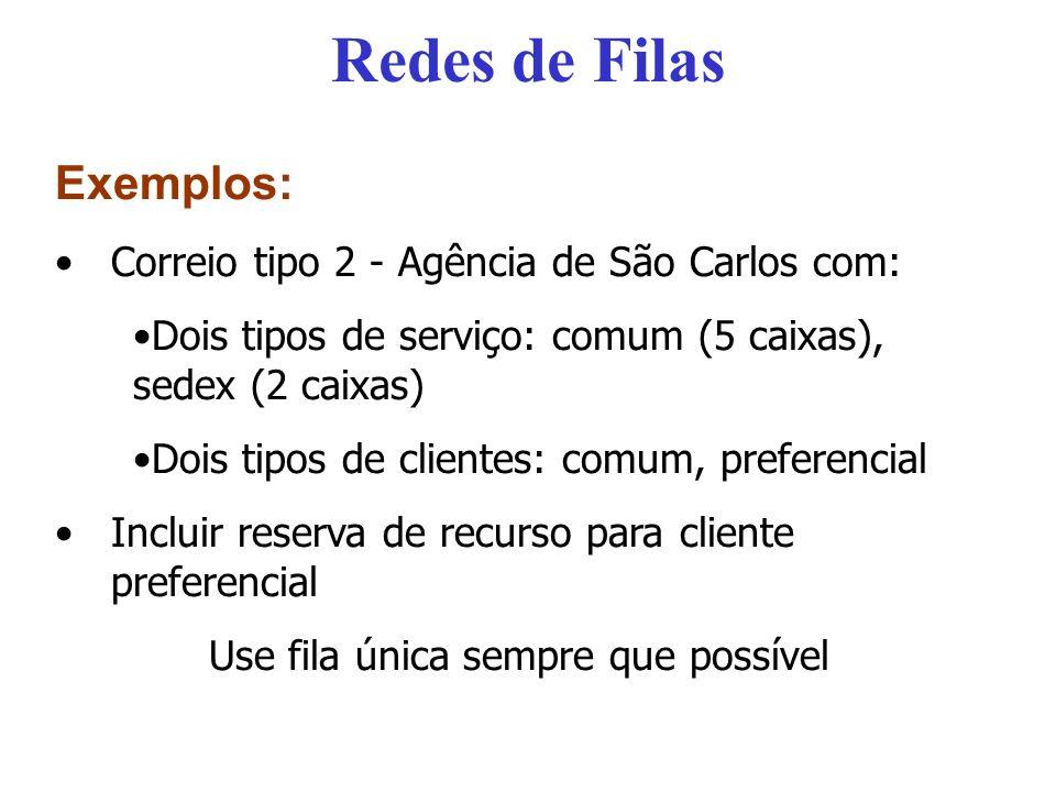 Redes de Filas Exemplos: Correio tipo 2 - Agência de São Carlos com: Dois tipos de serviço: comum (5 caixas), sedex (2 caixas) Dois tipos de clientes: comum, preferencial Incluir reserva de recurso para cliente preferencial Use fila única sempre que possível