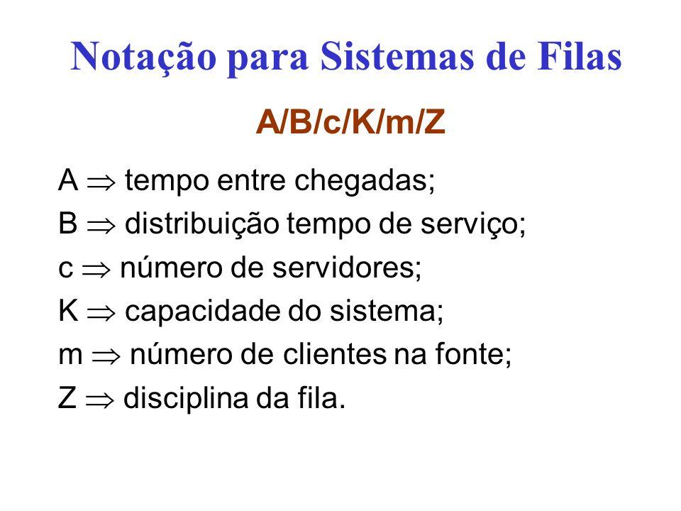 Notação para Sistemas de Filas A/B/c/K/m/Z A tempo entre chegadas; B distribuição tempo de serviço; c número de servidores; K capacidade do sistema; m número de clientes na fonte; Z disciplina da fila.