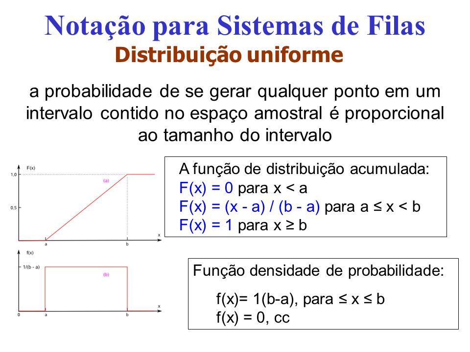 Notação para Sistemas de Filas a probabilidade de se gerar qualquer ponto em um intervalo contido no espaço amostral é proporcional ao tamanho do intervalo Distribuição uniforme Função densidade de probabilidade: f(x)= 1(b-a), para x b f(x) = 0, cc A função de distribuição acumulada: F(x) = 0 para x < a F(x) = (x - a) / (b - a) para a x < b F(x) = 1 para x b