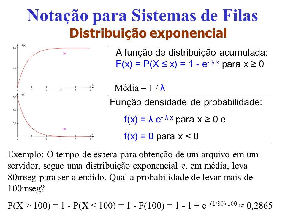 Notação para Sistemas de Filas Distribuição exponencial Função densidade de probabilidade: f(x) = λ e - λ x para x 0 e f(x) = 0 para x < 0 A função de distribuição acumulada: F(x) = P(X x) = 1 - e - λ x para x 0 Exemplo: O tempo de espera para obtenção de um arquivo em um servidor, segue uma distribuição exponencial e, em média, leva 80mseg para ser atendido.