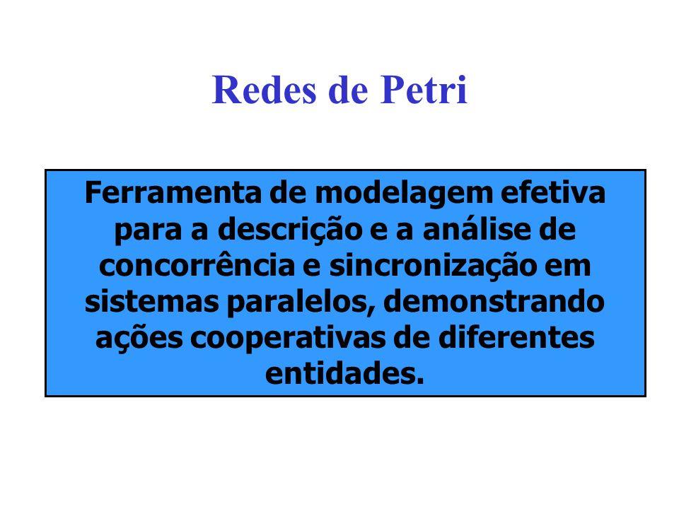 Redes de Petri Ferramenta de modelagem efetiva para a descrição e a análise de concorrência e sincronização em sistemas paralelos, demonstrando ações cooperativas de diferentes entidades.
