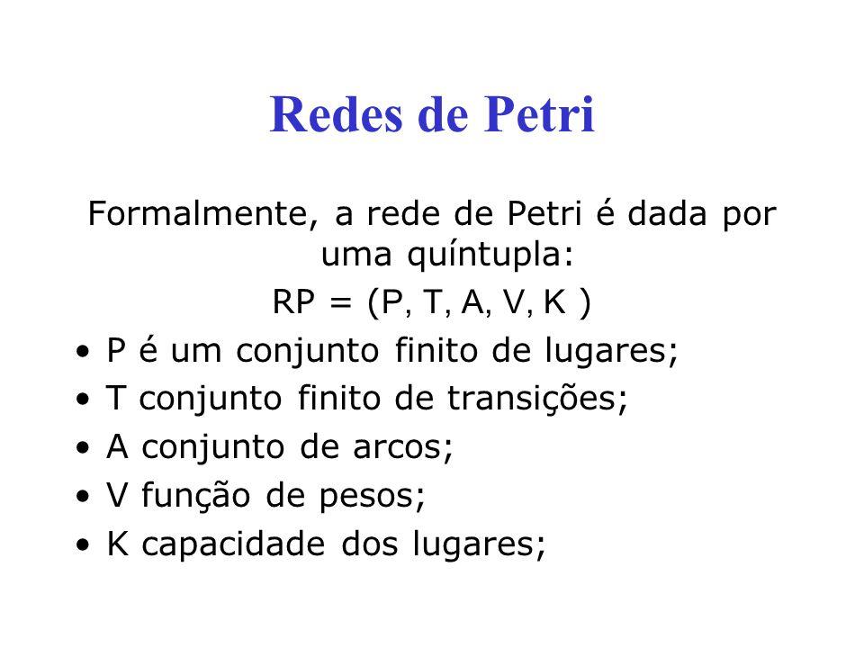 Formalmente, a rede de Petri é dada por uma quíntupla: RP = ( P, T, A, V, K ) P é um conjunto finito de lugares; T conjunto finito de transições; A conjunto de arcos; V função de pesos; K capacidade dos lugares; Redes de Petri