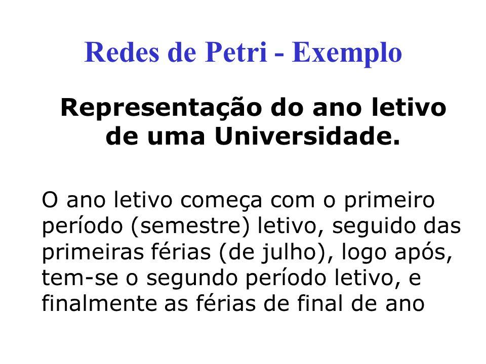 Representação do ano letivo de uma Universidade.