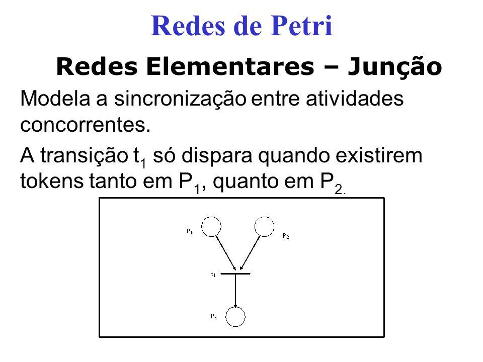 Redes Elementares – Junção Modela a sincronização entre atividades concorrentes.