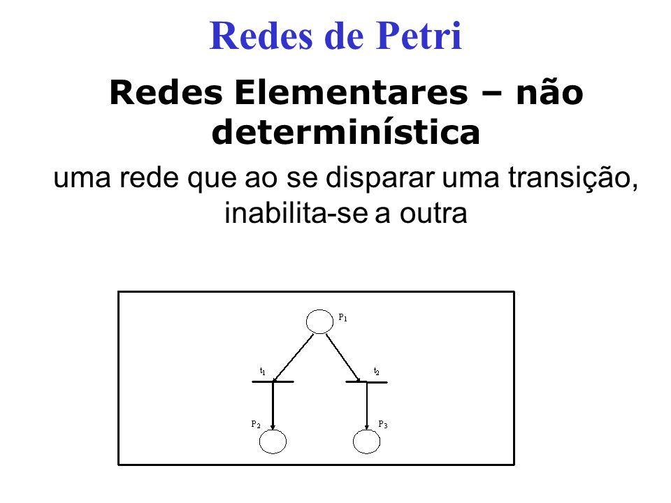 Redes Elementares – não determinística uma rede que ao se disparar uma transição, inabilita-se a outra Redes de Petri