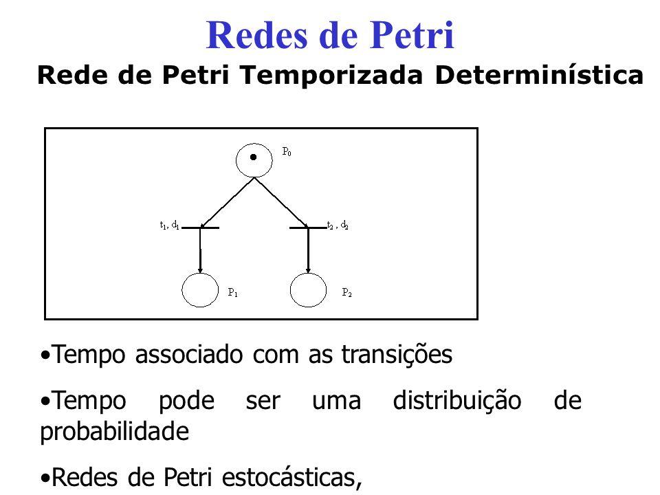 Rede de Petri Temporizada Determinística Redes de Petri Tempo associado com as transições Tempo pode ser uma distribuição de probabilidade Redes de Petri estocásticas,