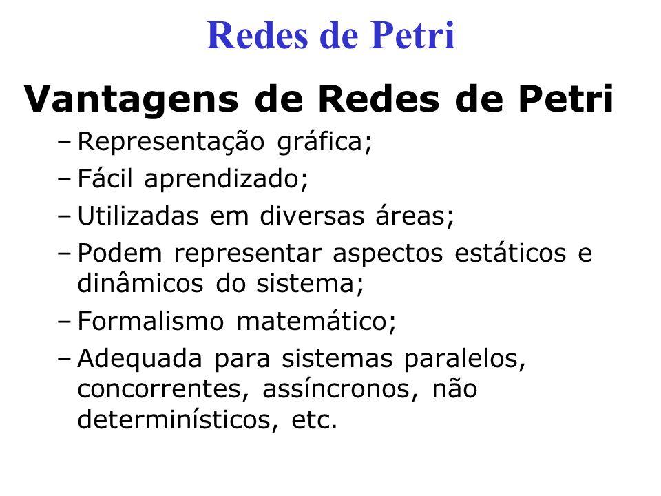 Vantagens de Redes de Petri –Representação gráfica; –Fácil aprendizado; –Utilizadas em diversas áreas; –Podem representar aspectos estáticos e dinâmicos do sistema; –Formalismo matemático; –Adequada para sistemas paralelos, concorrentes, assíncronos, não determinísticos, etc.