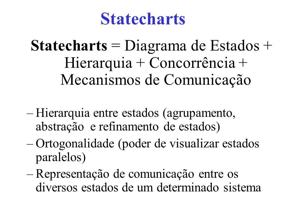 Statecharts Statecharts = Diagrama de Estados + Hierarquia + Concorrência + Mecanismos de Comunicação –Hierarquia entre estados (agrupamento, abstração e refinamento de estados) –Ortogonalidade (poder de visualizar estados paralelos) –Representação de comunicação entre os diversos estados de um determinado sistema