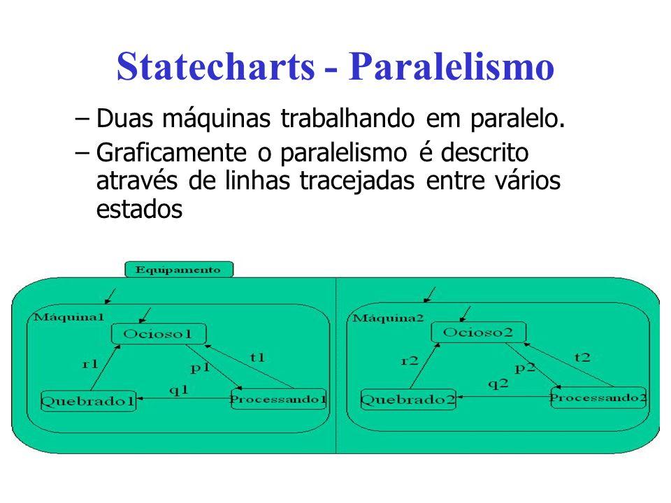 Statecharts - Paralelismo –Duas máquinas trabalhando em paralelo.