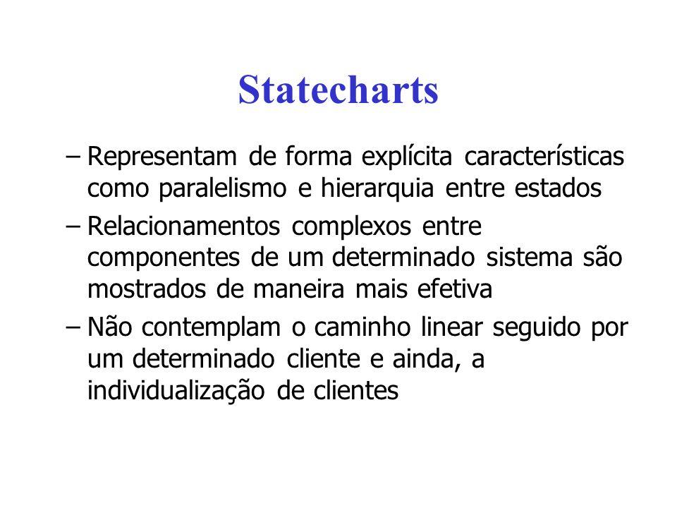 Statecharts –Representam de forma explícita características como paralelismo e hierarquia entre estados –Relacionamentos complexos entre componentes de um determinado sistema são mostrados de maneira mais efetiva –Não contemplam o caminho linear seguido por um determinado cliente e ainda, a individualização de clientes