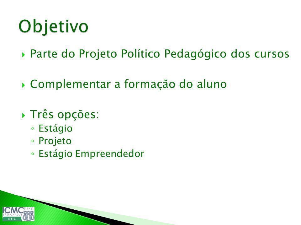 Parte do Projeto Político Pedagógico dos cursos Complementar a formação do aluno Três opções: Estágio Projeto Estágio Empreendedor
