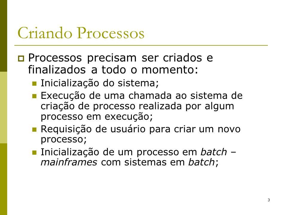 14 Escalonador de Processos 0n...