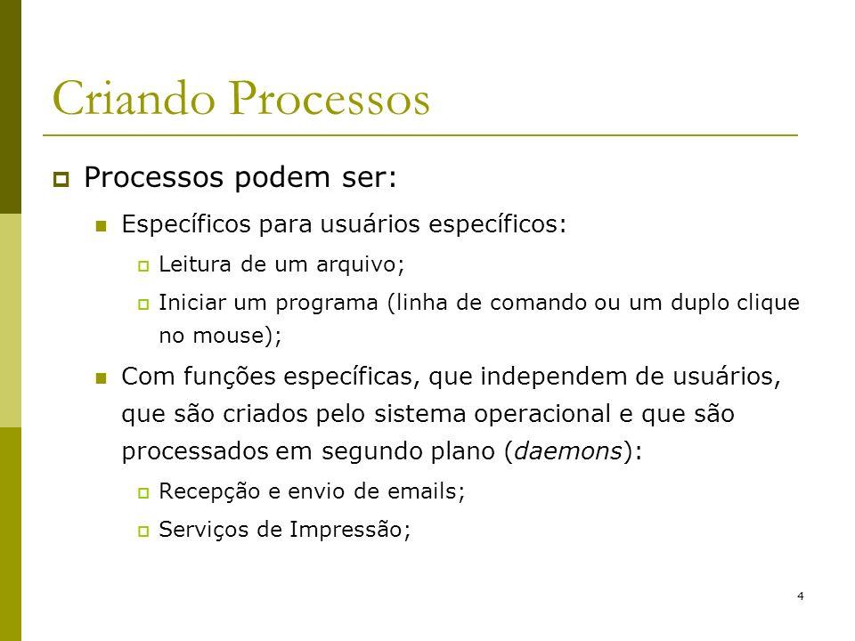 5 Criando Processos UNIX: Fork; Cria um processo idêntico (filho) ao processo que a chamou (pai), possuindo a mesma imagem de memória, as mesmas cadeias de caracteres no ambiente e os mesmos arquivos abertos; Depois, o processo filho executa uma chamada para mudar sua imagem de memória e executar um novo programa Windows: CreateProcess Uma única função trata tanto do processo de criação quanto da carga do programa correto no novo processo