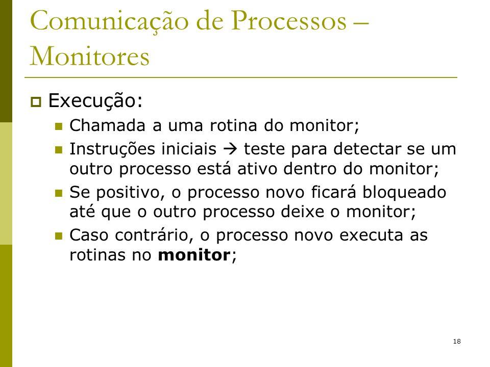 18 Comunicação de Processos – Monitores Execução: Chamada a uma rotina do monitor; Instruções iniciais teste para detectar se um outro processo está a