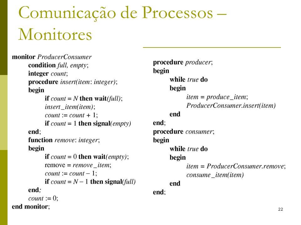 22 Comunicação de Processos – Monitores