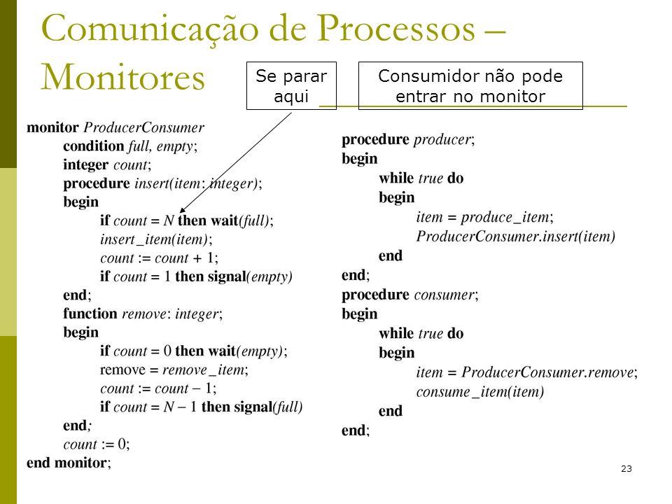 23 Comunicação de Processos – Monitores Se parar aqui Consumidor não pode entrar no monitor