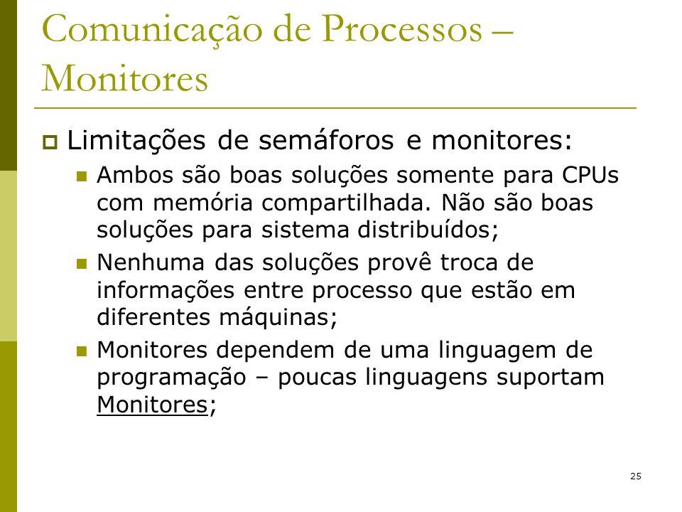 25 Comunicação de Processos – Monitores Limitações de semáforos e monitores: Ambos são boas soluções somente para CPUs com memória compartilhada. Não