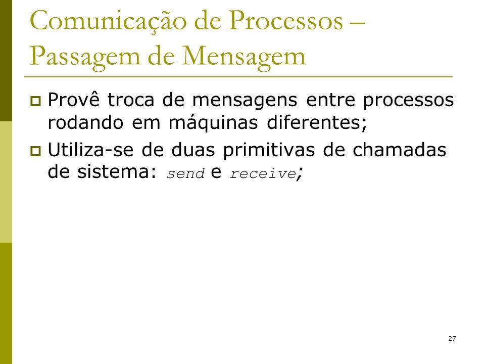 27 Comunicação de Processos – Passagem de Mensagem Provê troca de mensagens entre processos rodando em máquinas diferentes; Utiliza-se de duas primiti