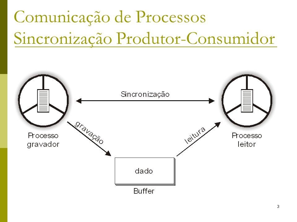 14 Comunicação de Processos – Semáforos Problema: erro de programação pode gerar um deadlock; Suponha que o código seja trocado no processo produtor; Se o buffer estiver cheio, o produtor será bloqueado com mutex = 0; Assim, a próxima vez que o consumidor tentar acessar o buffer, ele tenta executar um down sobre o mutex, ficando também bloqueado...