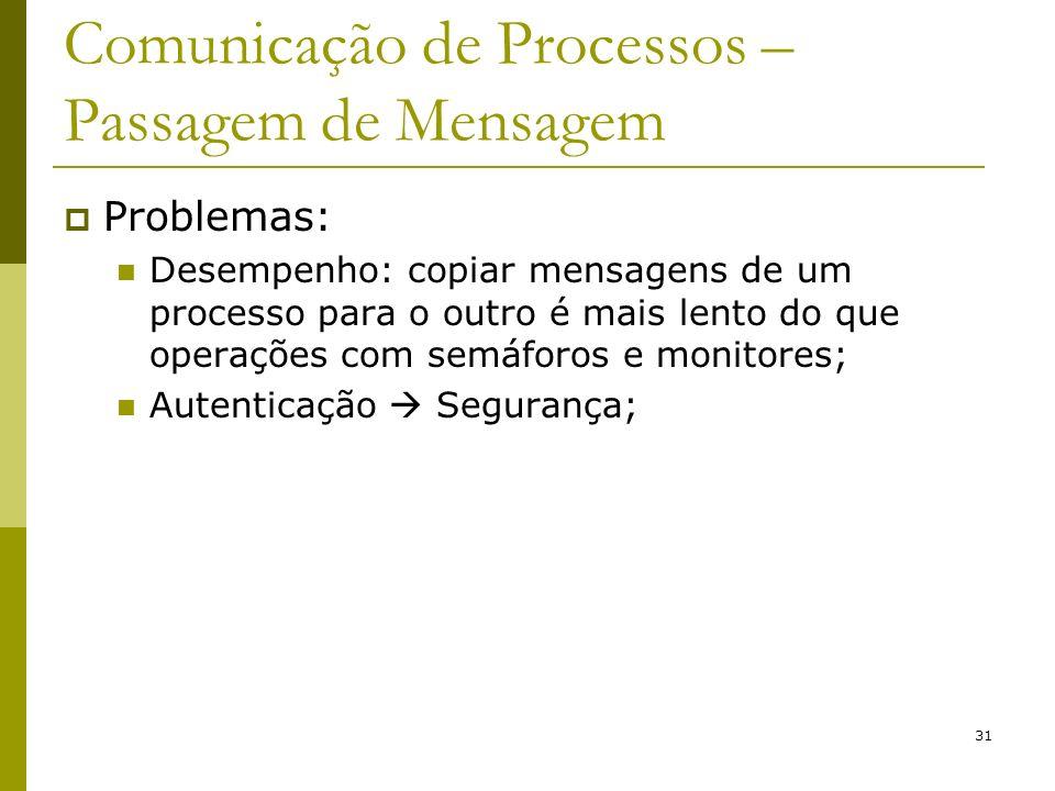 31 Comunicação de Processos – Passagem de Mensagem Problemas: Desempenho: copiar mensagens de um processo para o outro é mais lento do que operações c