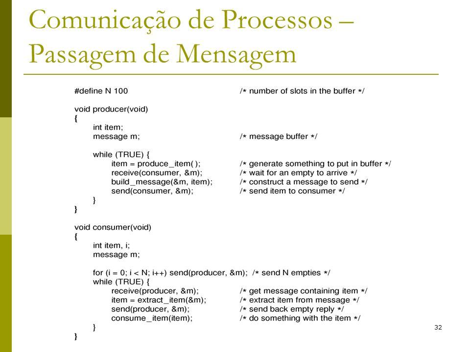 32 Comunicação de Processos – Passagem de Mensagem