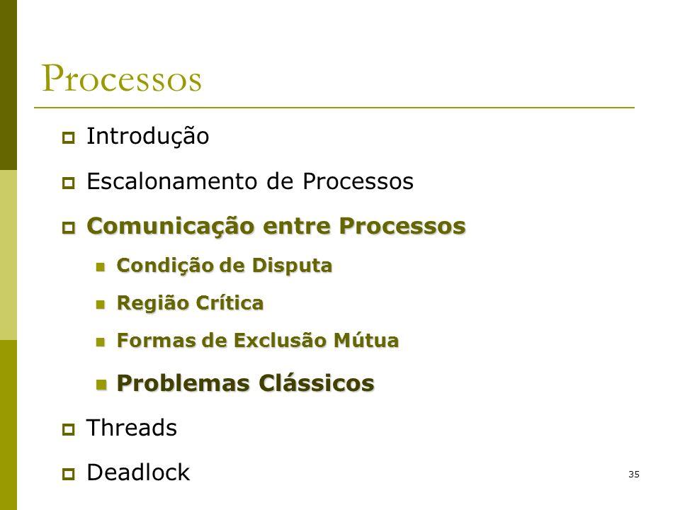 35 Processos Introdução Escalonamento de Processos Comunicação entre Processos Comunicação entre Processos Condição de Disputa Condição de Disputa Reg
