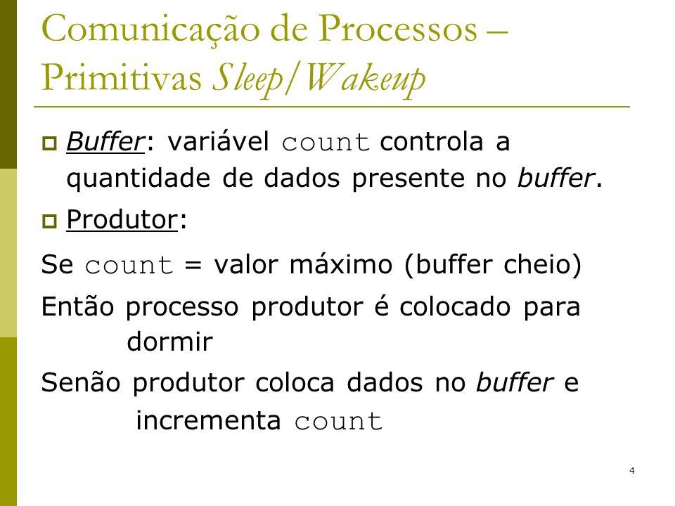 4 Comunicação de Processos – Primitivas Sleep/Wakeup Buffer: variável count controla a quantidade de dados presente no buffer. Produtor: Se count = va
