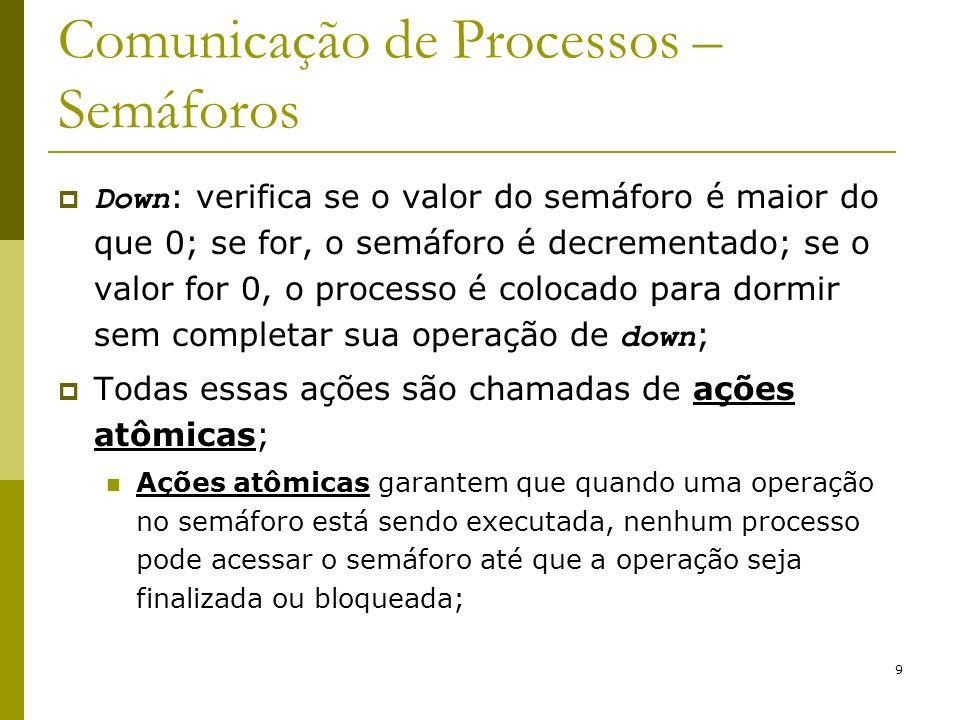 9 Comunicação de Processos – Semáforos Down : verifica se o valor do semáforo é maior do que 0; se for, o semáforo é decrementado; se o valor for 0, o