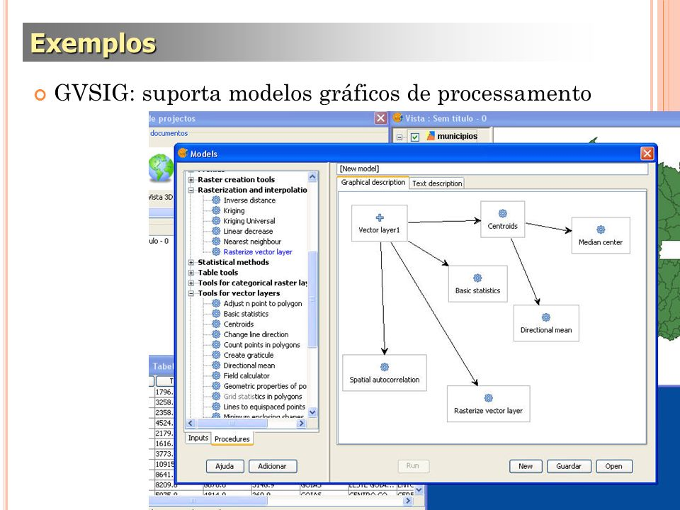 GVSIG: suporta modelos gráficos de processamento Exemplos