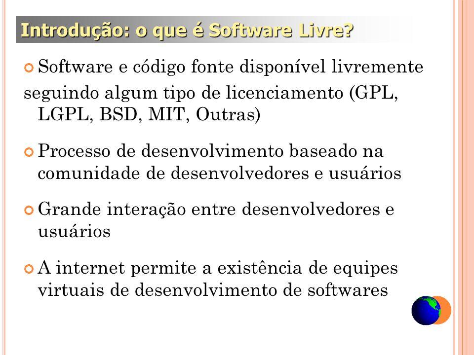 Software e código fonte disponível livremente seguindo algum tipo de licenciamento (GPL, LGPL, BSD, MIT, Outras) Processo de desenvolvimento baseado n