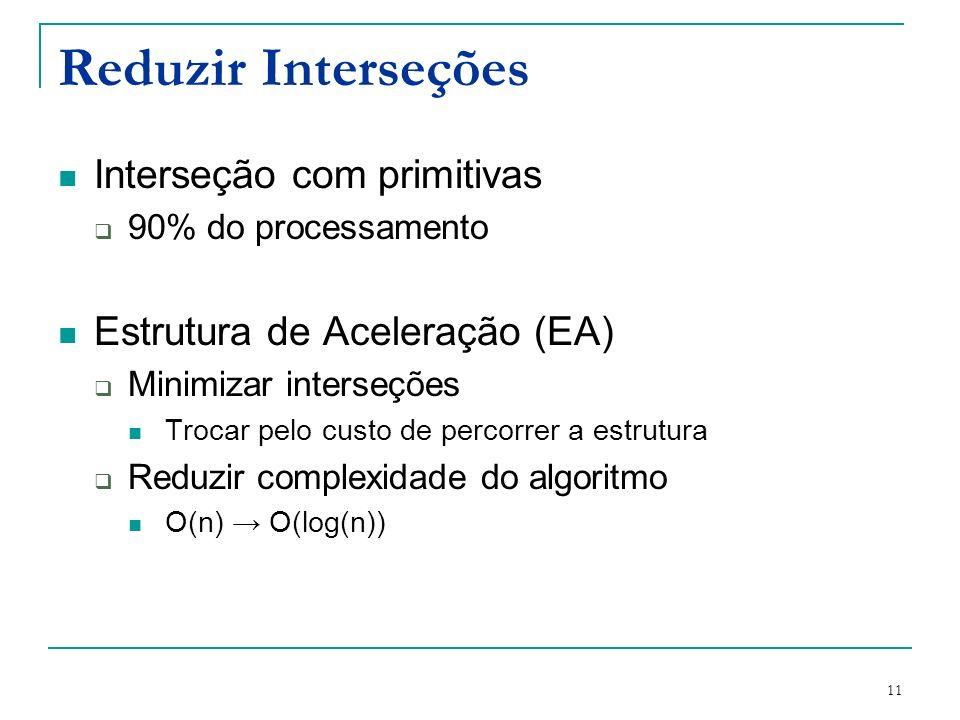 11 Reduzir Interseções Interseção com primitivas 90% do processamento Estrutura de Aceleração (EA) Minimizar interseções Trocar pelo custo de percorre
