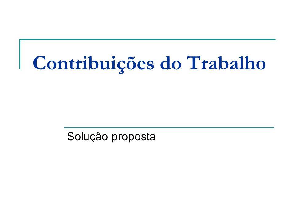 Contribuições do Trabalho Solução proposta